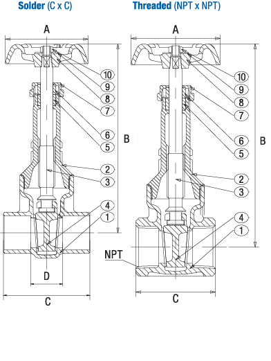 Bronze Gate Valve Class 150 NRS Elite Valve Technical Drawing